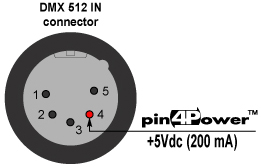 xlr-pin4power